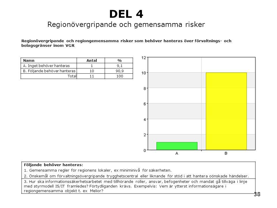 Regionövergripande och gemensamma risker
