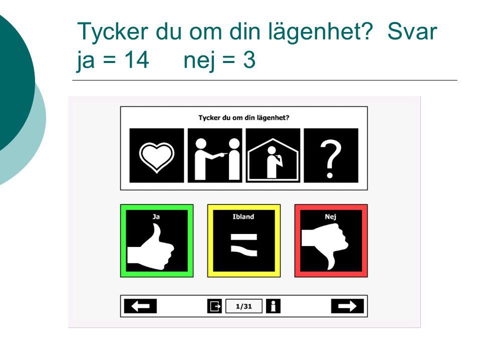 Tycker du om din lägenhet Svar ja = 14 nej = 3