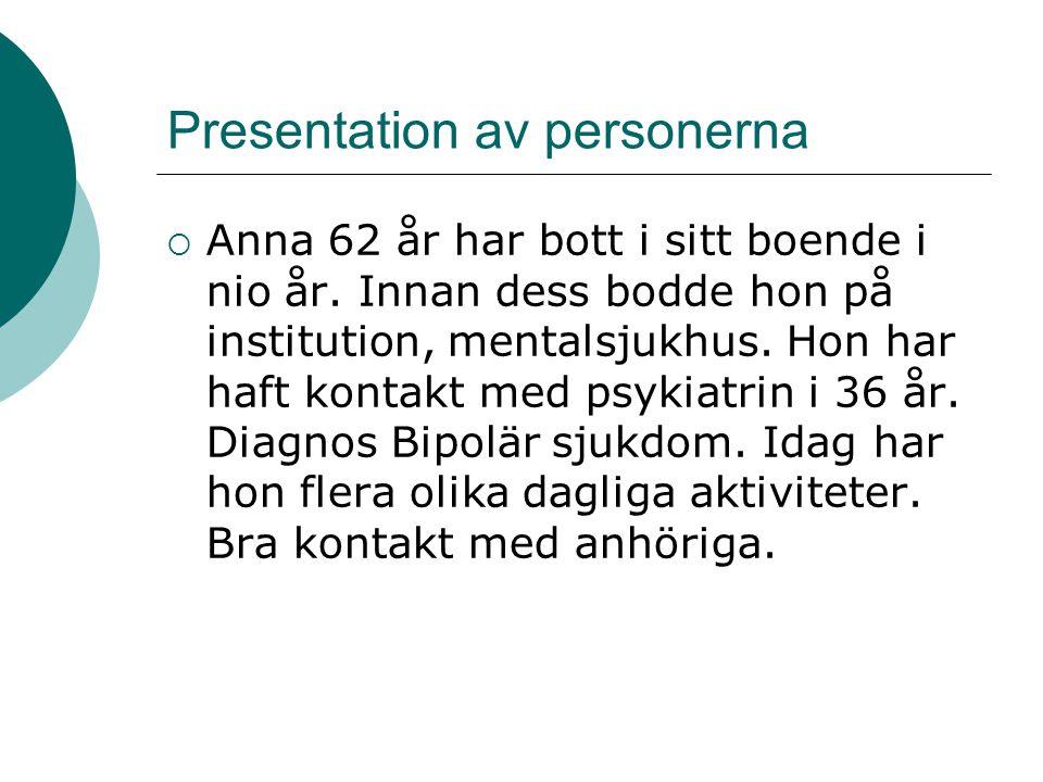 Presentation av personerna