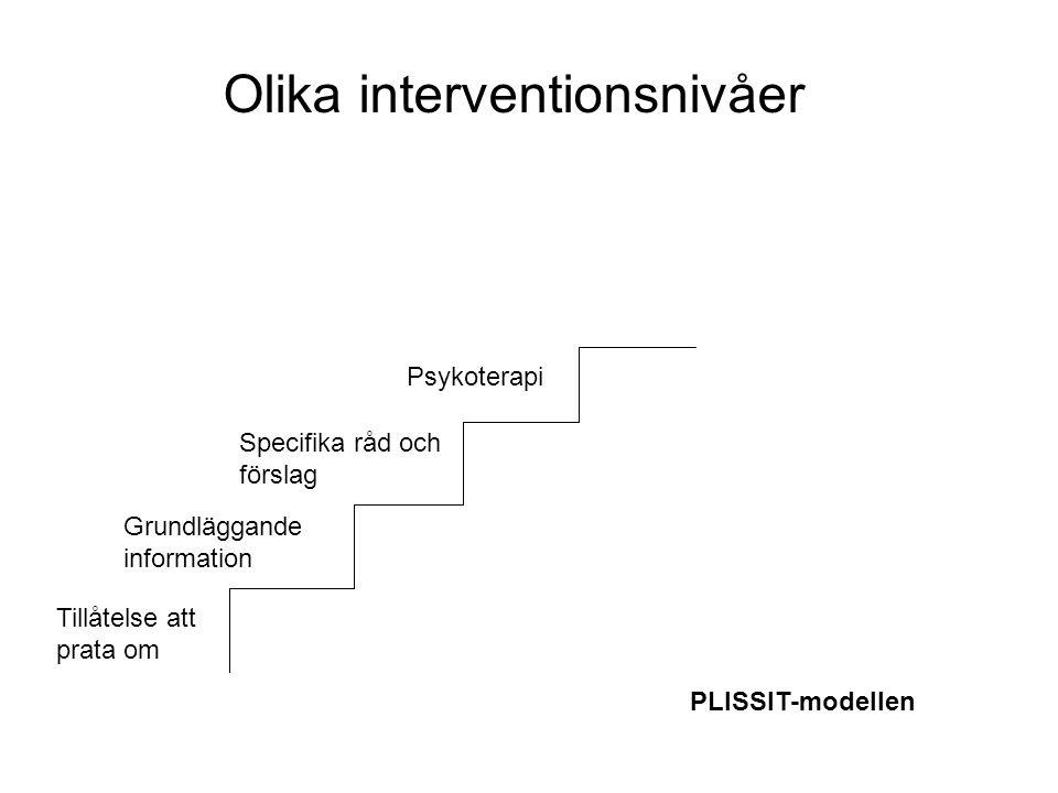 Olika interventionsnivåer