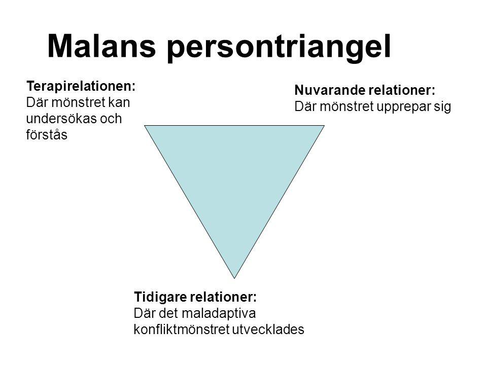 Malans persontriangel