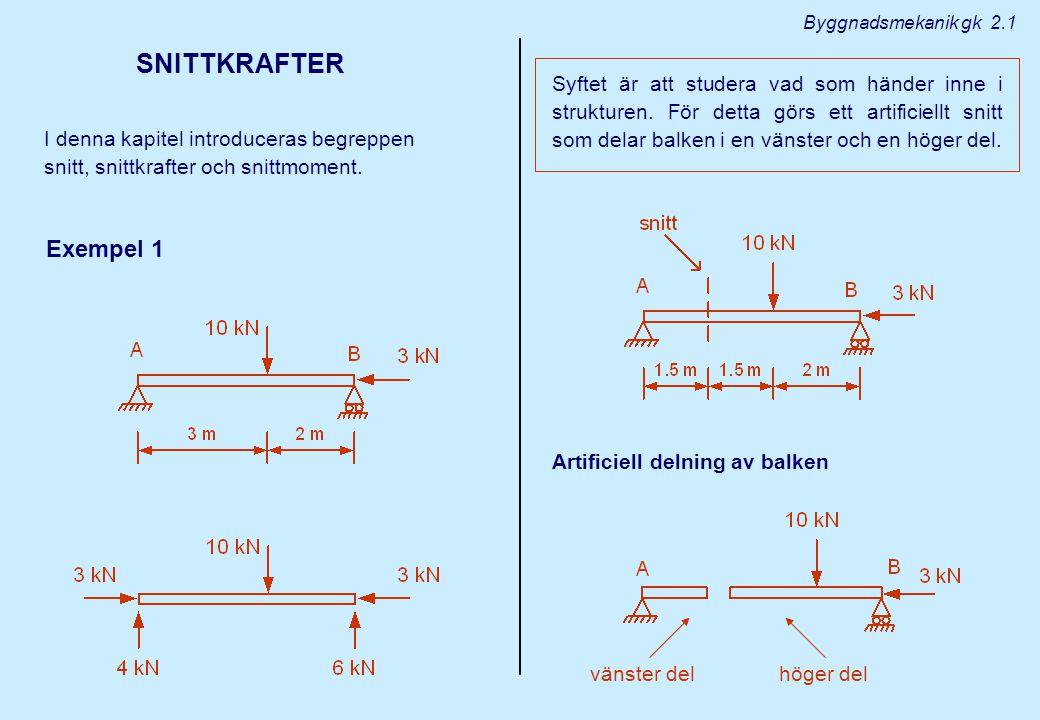 Byggnadsmekanik gk 2.1 SNITTKRAFTER.
