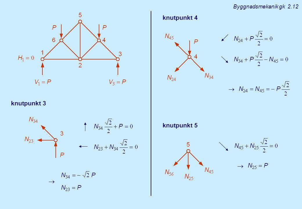 Byggnadsmekanik gk 2.12 knutpunkt 4 knutpunkt 3 knutpunkt 5
