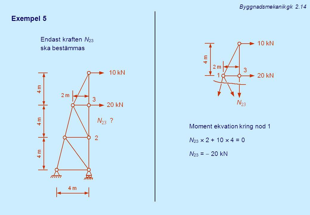 Exempel 5 Endast kraften N23 ska bestämmas 3 3
