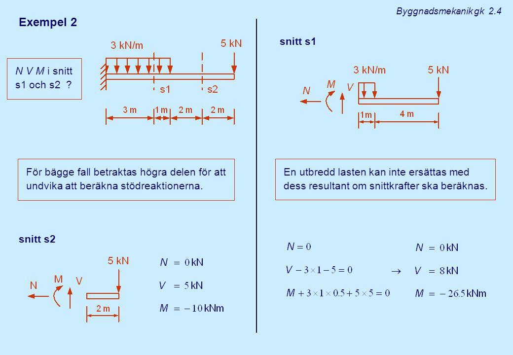 Exempel 2 snitt s1 N V M i snitt s1 och s2