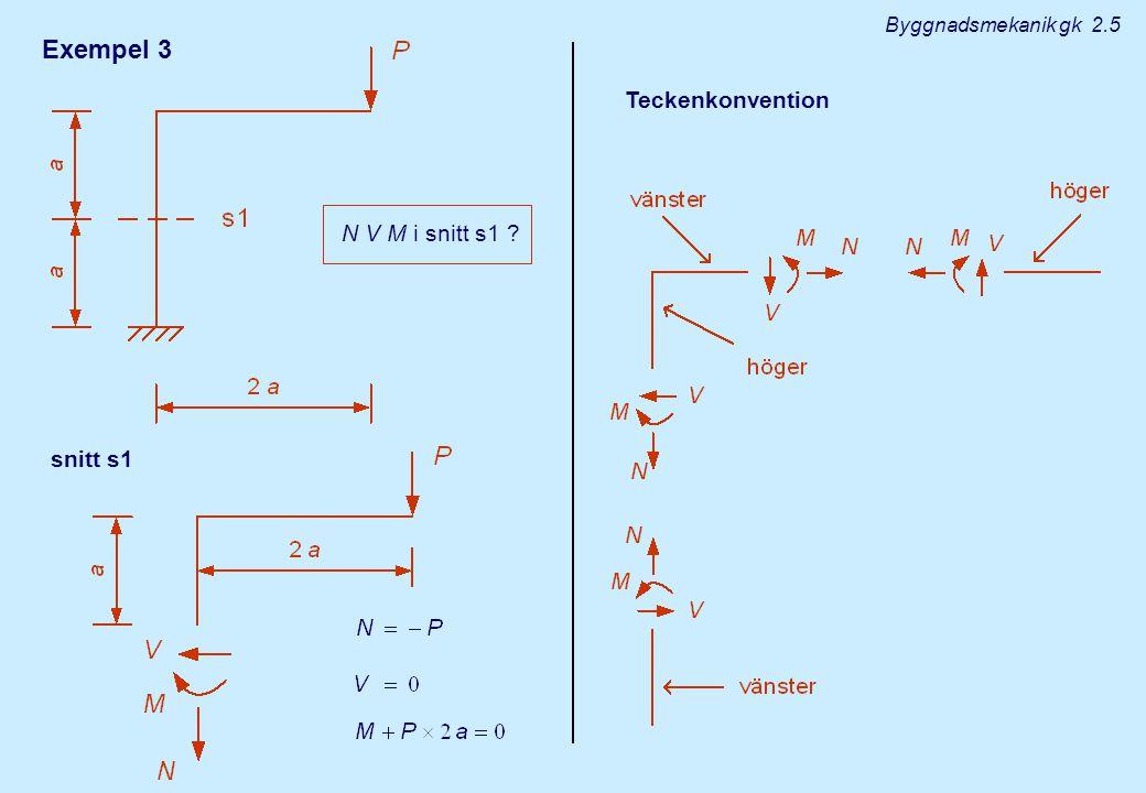 Exempel 3 Teckenkonvention N V M i snitt s1 snitt s1