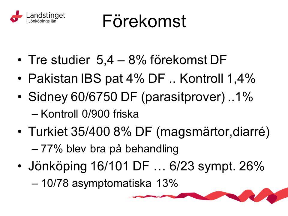 Förekomst Tre studier 5,4 – 8% förekomst DF
