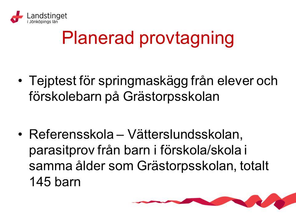Planerad provtagning Tejptest för springmaskägg från elever och förskolebarn på Grästorpsskolan.