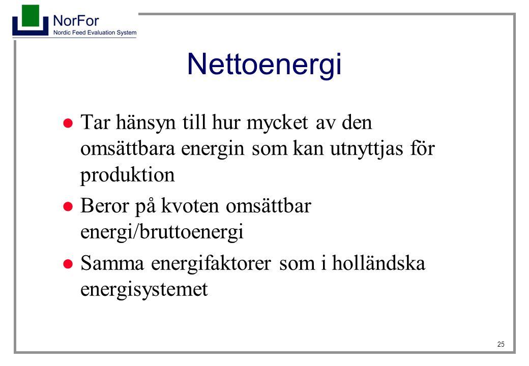 Nettoenergi Tar hänsyn till hur mycket av den omsättbara energin som kan utnyttjas för produktion. Beror på kvoten omsättbar energi/bruttoenergi.