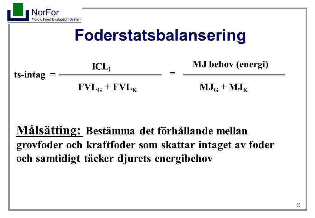 Foderstatsbalansering