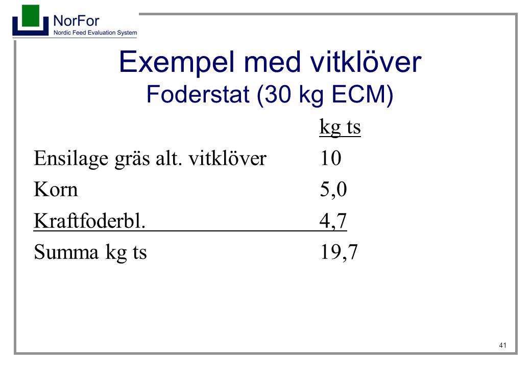 Exempel med vitklöver Foderstat (30 kg ECM)