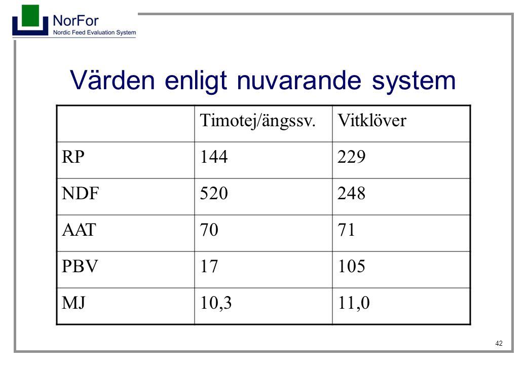 Värden enligt nuvarande system