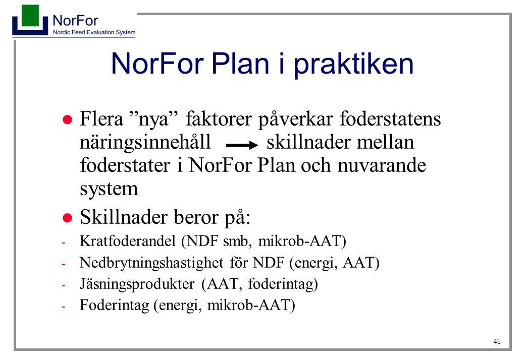 NorFor Plan i praktiken