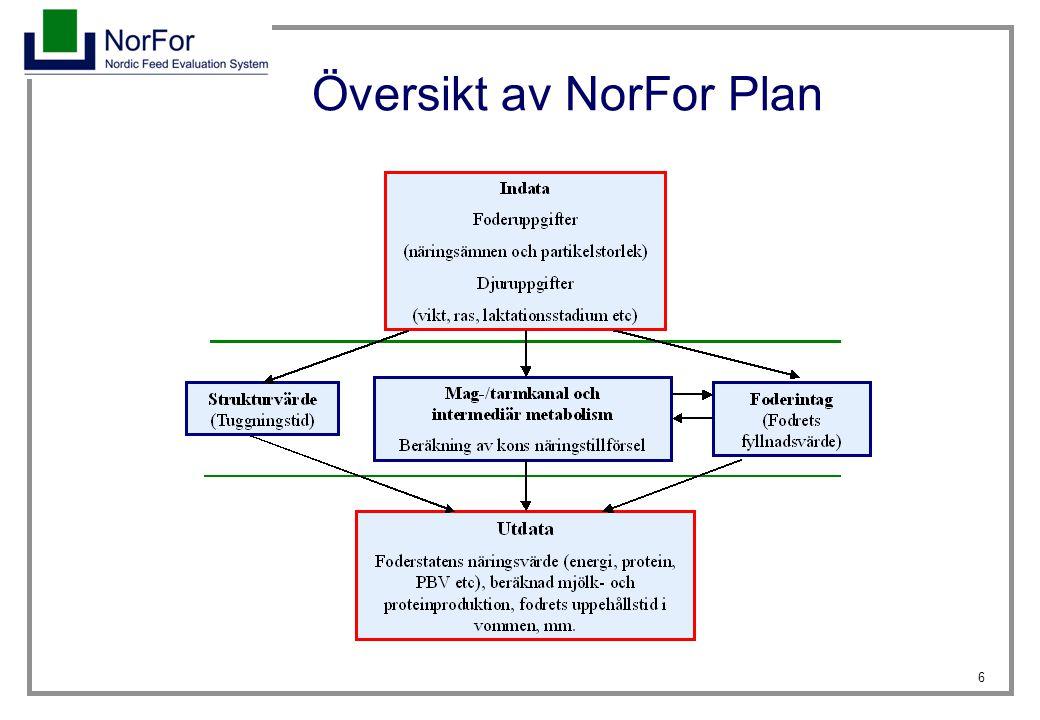 Översikt av NorFor Plan