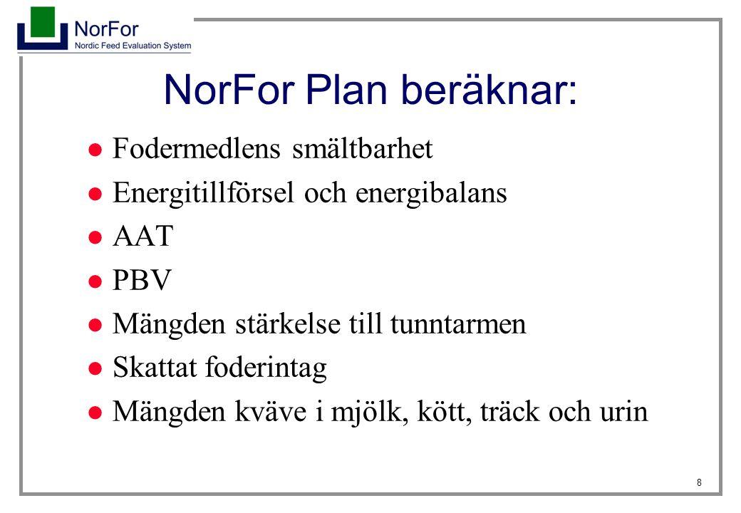 NorFor Plan beräknar: Fodermedlens smältbarhet
