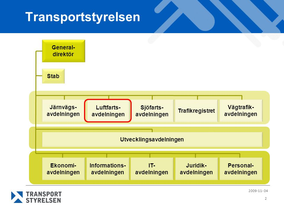 Transportstyrelsen General-direktör Stab Järnvägs-avdelningen