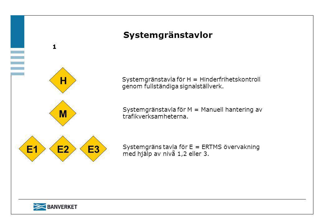 H M E1 E2 E3 Systemgränstavlor 1
