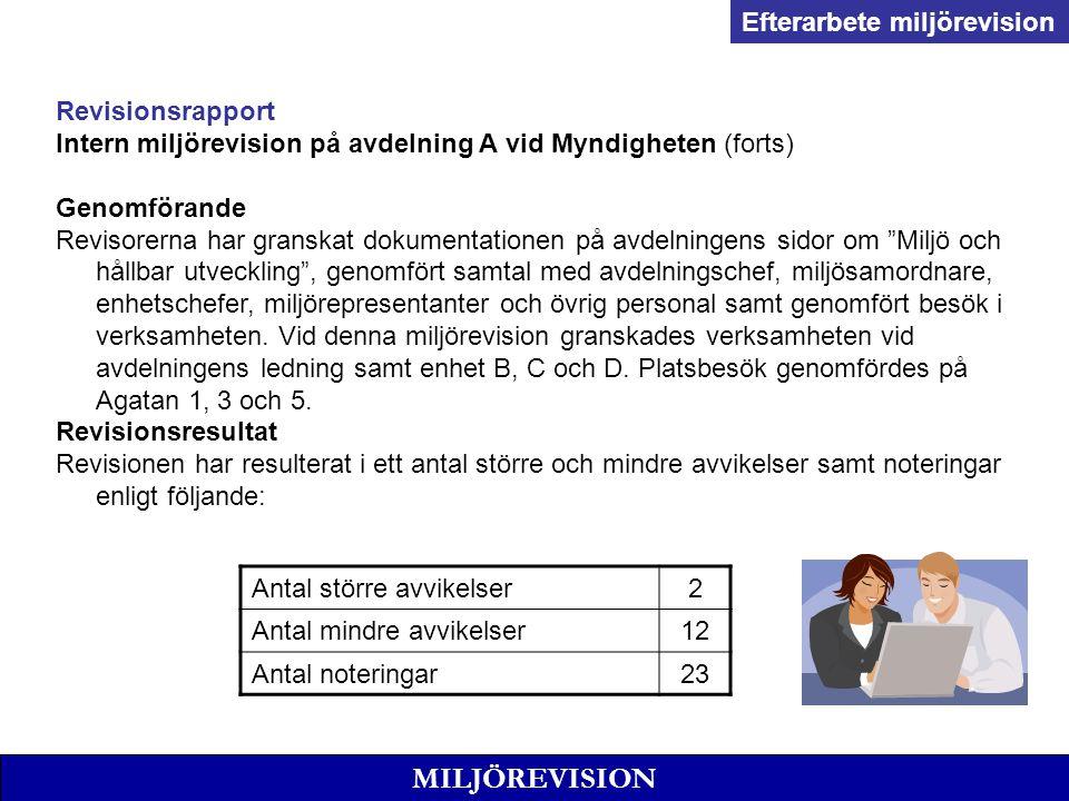 MILJÖREVISION Efterarbete miljörevision Revisionsrapport