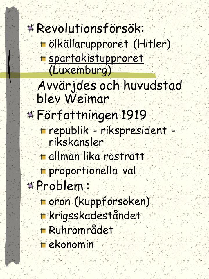Avvärjdes och huvudstad blev Weimar Författningen 1919