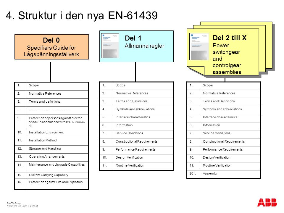 Specifiers Guide för Lågspänningsställverk