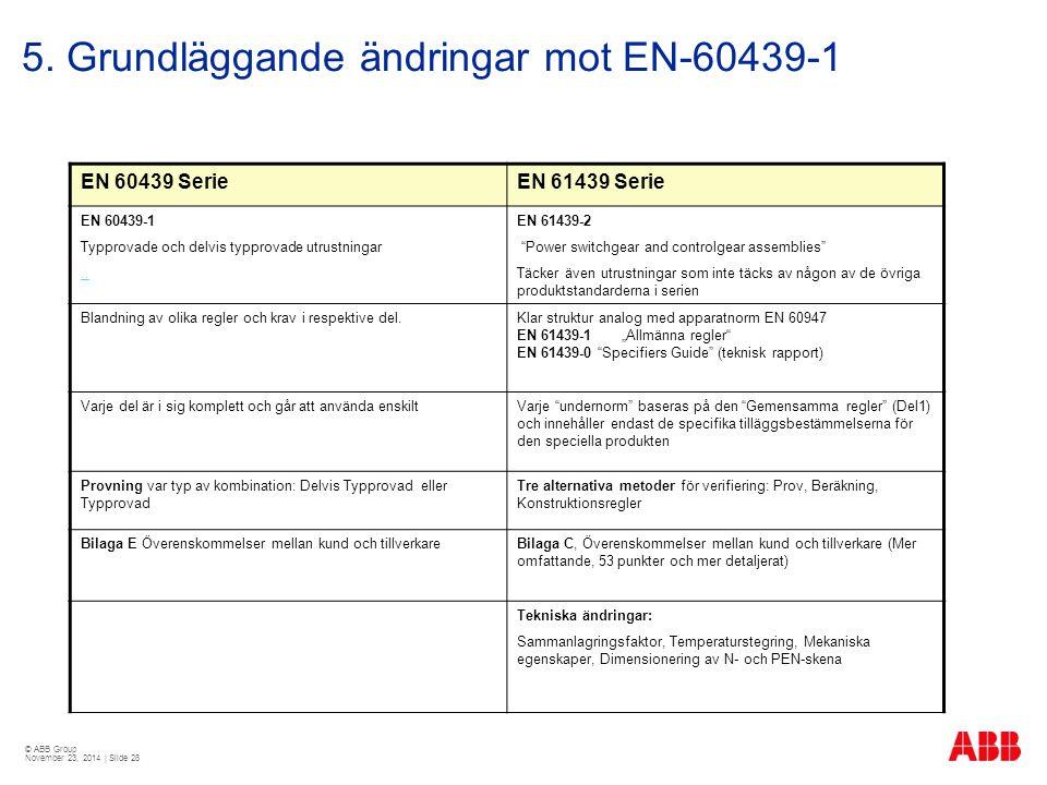 5. Grundläggande ändringar mot EN-60439-1