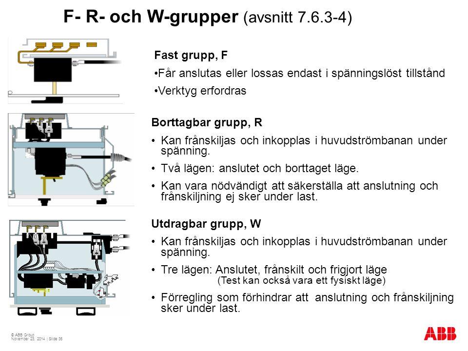 F- R- och W-grupper (avsnitt 7.6.3-4)