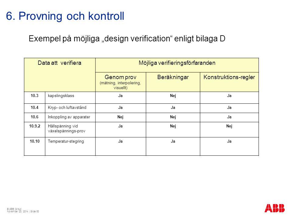 """6. Provning och kontroll Exempel på möjliga """"design verification enligt bilaga D. Data att verifiera."""
