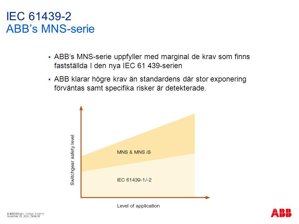 IEC 61439-2 ABB's MNS-serie ABB's MNS-serie uppfyller med marginal de krav som finns fastställda I den nya IEC 61 439-serien.