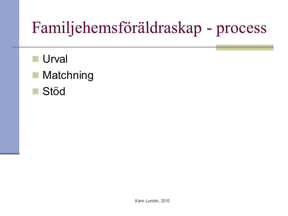 Familjehemsföräldraskap - process