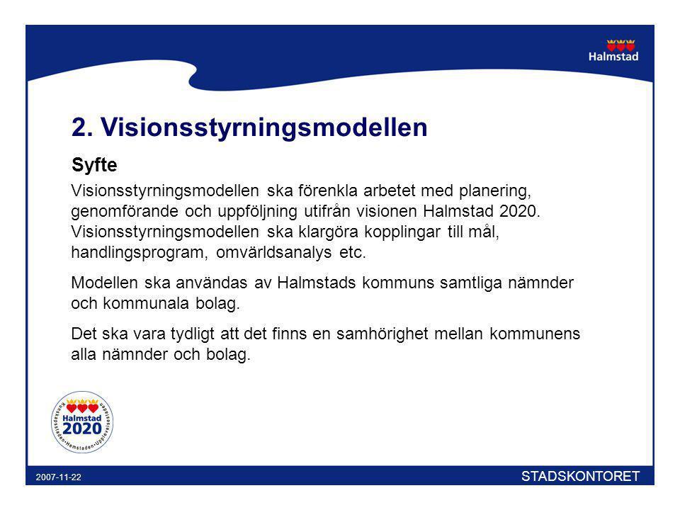 2. Visionsstyrningsmodellen