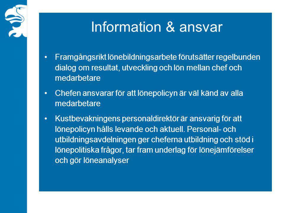 Information & ansvar Framgångsrikt lönebildningsarbete förutsätter regelbunden dialog om resultat, utveckling och lön mellan chef och medarbetare.