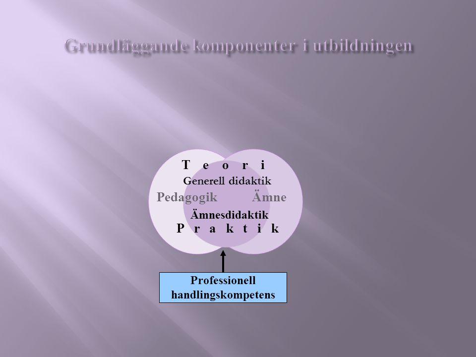 Grundläggande komponenter i utbildningen