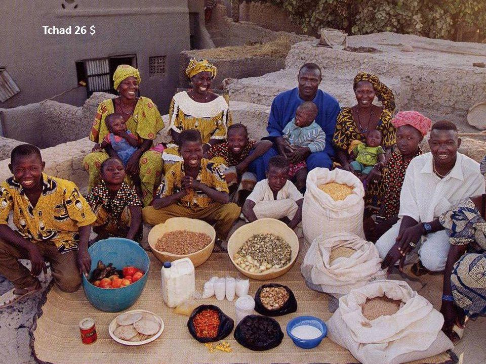 Tchad 26 $ Chad Matlagningsmetod: eld Matkonservering: torkning Sorgum