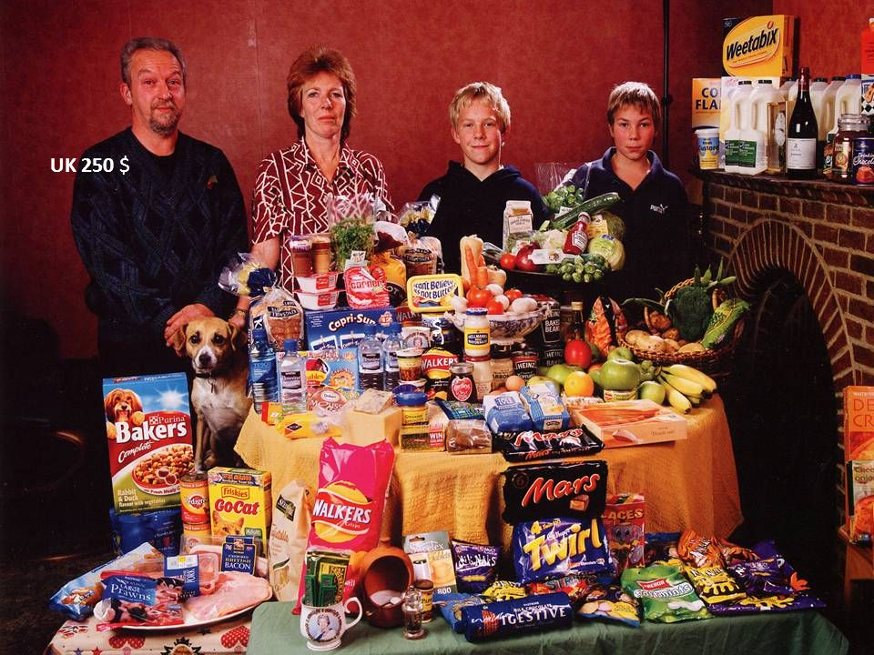 UK 250 $ $ Storbritanien Matlagningsmetod: el.spis, microvågsugn