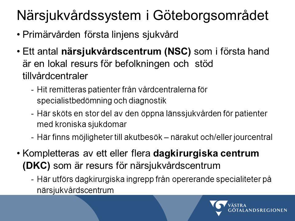 Närsjukvårdssystem i Göteborgsområdet