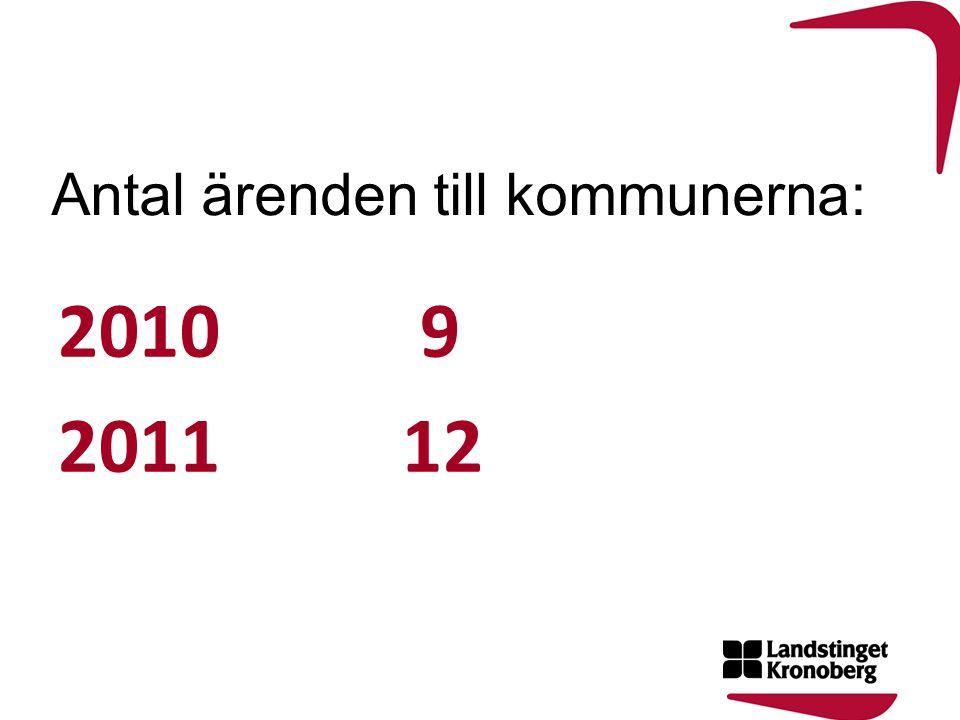 Antal ärenden till kommunerna: