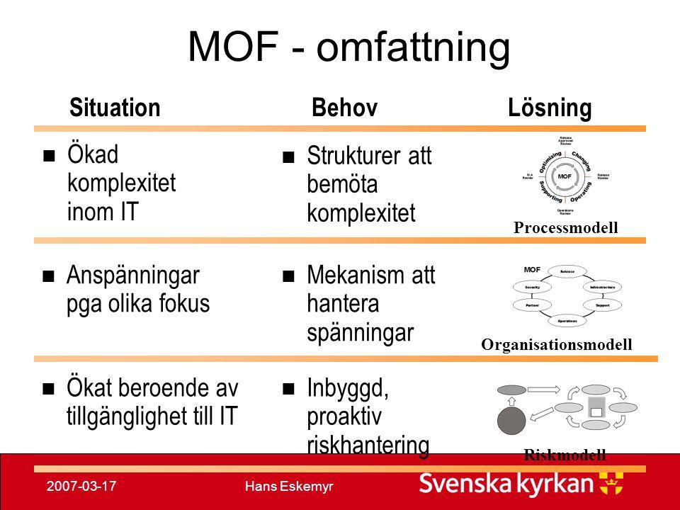 MOF - omfattning Strukturer att bemöta komplexitet
