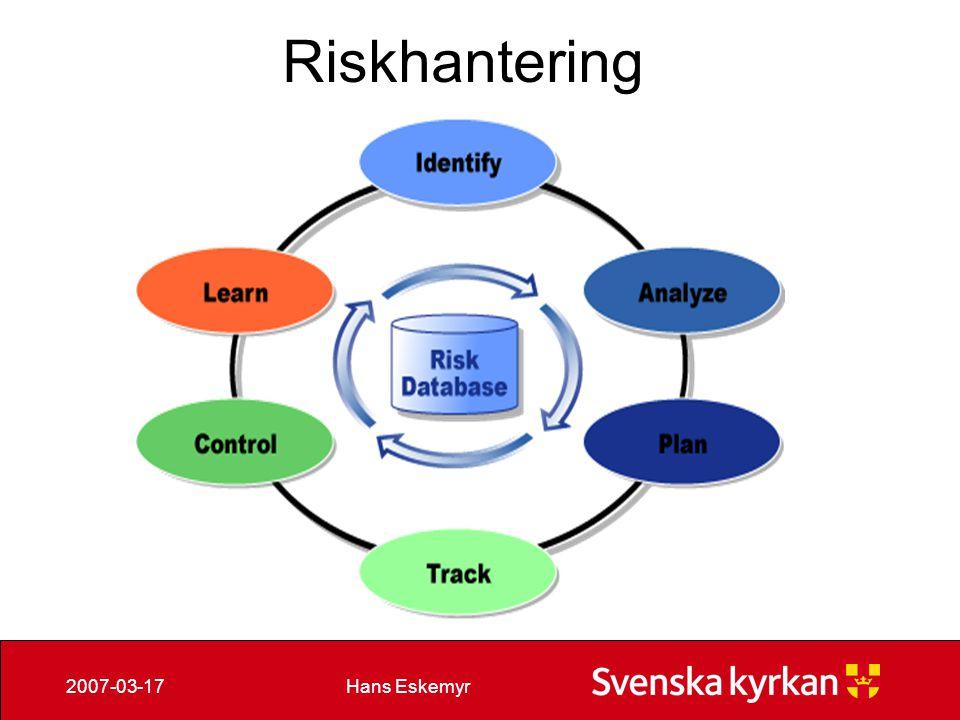 Riskhantering