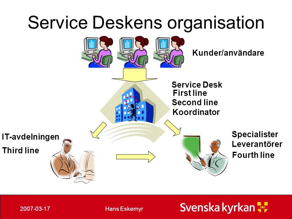 Service Deskens organisation