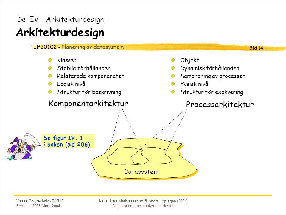 Arkitekturdesign Komponentarkitektur Processarkitektur