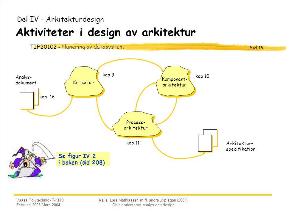 Aktiviteter i design av arkitektur