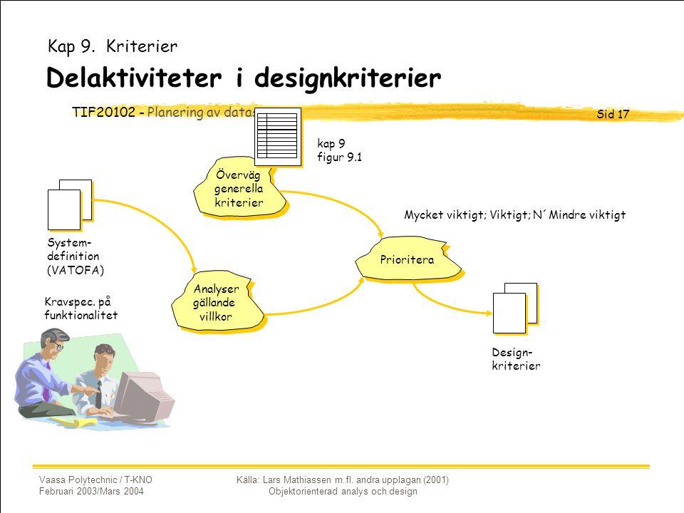 Delaktiviteter i designkriterier