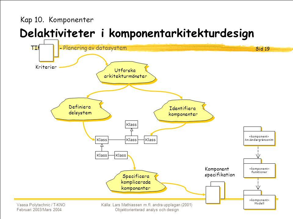 Delaktiviteter i komponentarkitekturdesign