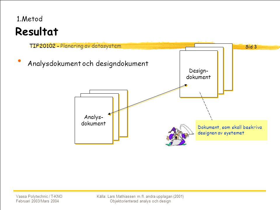 Resultat 1.Metod Analysdokument och designdokument Design- dokument