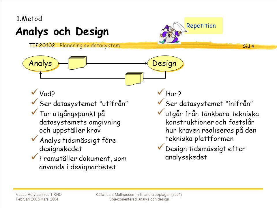 Analys och Design Analys Design 1.Metod Vad