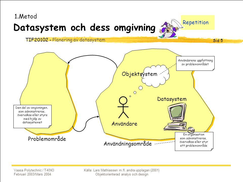 Datasystem och dess omgivning