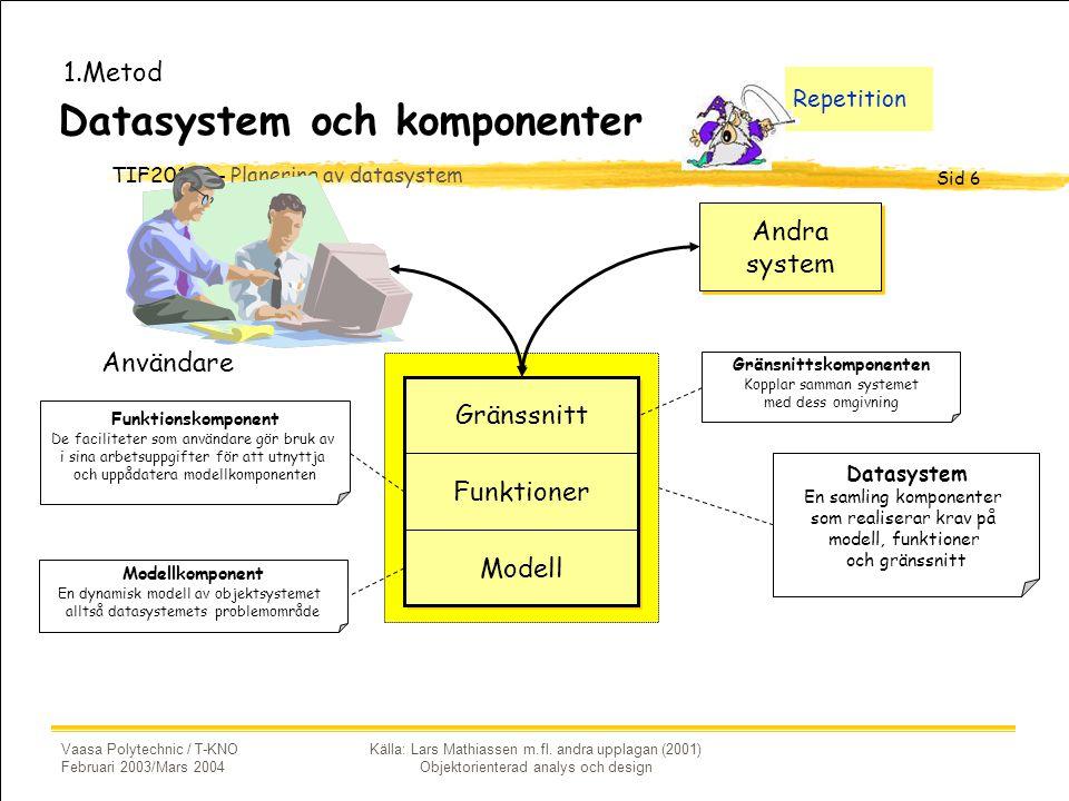 Datasystem och komponenter