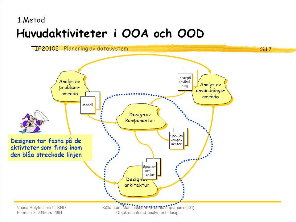 Huvudaktiviteter i OOA och OOD