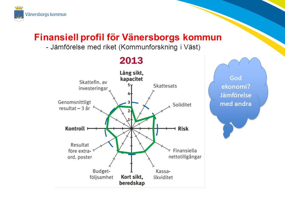 Finansiell profil för Vänersborgs kommun