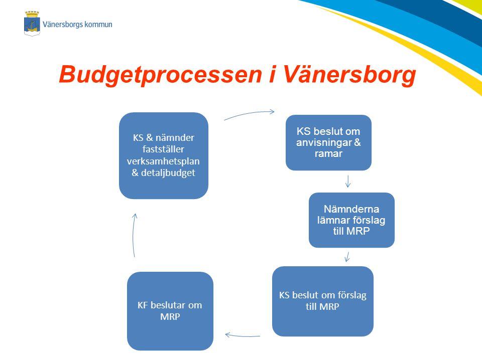 Budgetprocessen i Vänersborg